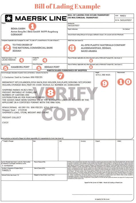Bill Of Lading by How To Complete A Bill Of Lading And A Shipping