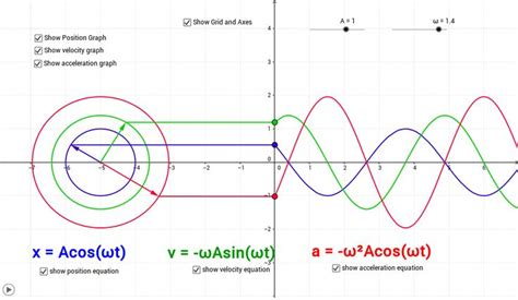 velocity and acceleration diagram in theory of machines