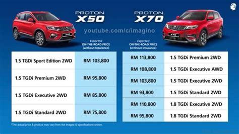 proton  fake selling prices circulating   internet