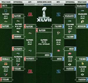 NFL Playoff Picture from Week 12 | Kevin Gillikin