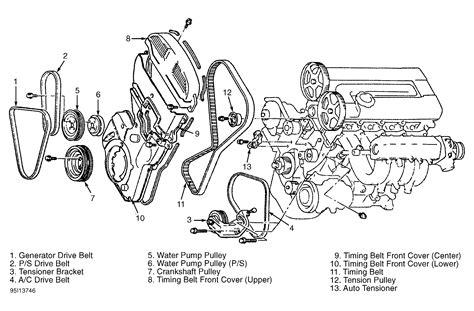 Mitsubishi Eclipse Engine Diagram Wiring