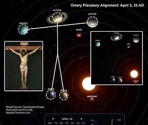 """Amazing Sign: """"Jesus in the Stars"""" Discovered From Top ..."""