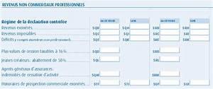 Calcul Des Frais Reel Impot : quelques liens utiles ~ Premium-room.com Idées de Décoration