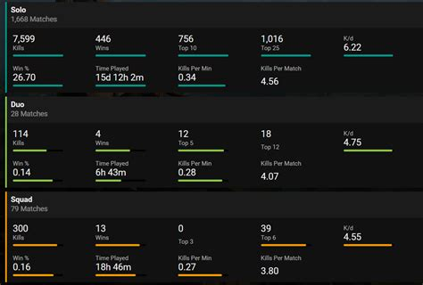 match history added  fortnite tracker fortnitebr