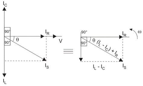 rlc circuit electricalu