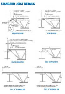 steel joist and metal decking catalog new millennium www newmill pdfs newmillcatalog