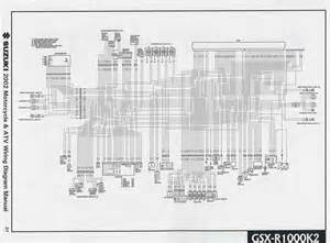 similiar gsxr ignition switch keywords gsx r 750 wiring diagram on 2001 gsxr 1000 ignition switch wiring