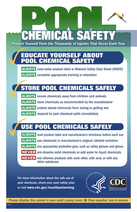 chemical handling coshh posters poster template
