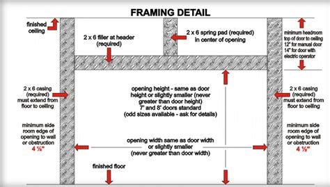 how to frame garage door learn how to frame a garage door opening we offer a step