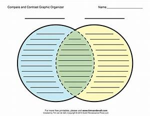 free printable compare and contrast graphic organizers With compare and contrast graphic organizer template