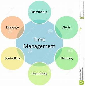 Time Management Business Diagram Stock Illustration