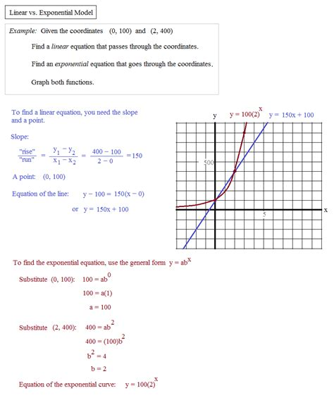 math worksheets exponential growth decay 125215 myscres