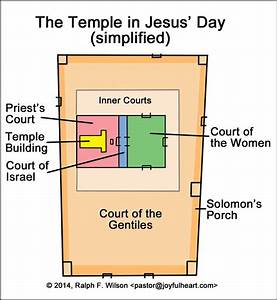 5  Cleansing The Temple  John 2 13