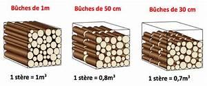1 Stère De Bois En Kg : le bois enercobois ~ Dailycaller-alerts.com Idées de Décoration