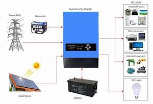 Ls-t Pv Inverter With Charge Controller  1kw-6kw