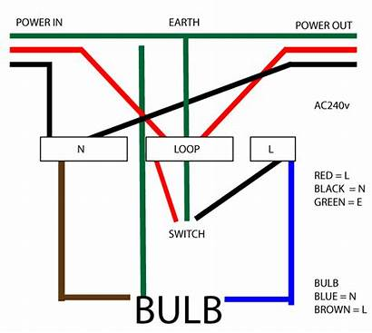 Neutral Wire Lighting Working Wiring Safe Bulb
