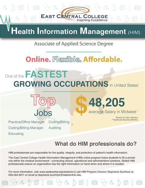 Health Information Management  Career & Technical Education. Mental Health Counselor Education Requirements. Remote Desktop For Ubuntu I Need An Ambulance. At&t Internet Service Down Dr Fields Dentist. Refinancing Interest Rates Best Forex Broker. North Eastern Tree Service Storage Antioch Tn. Tax Deduction For Donating Car. Free Web Meeting Software Skymiles Card Delta. Abortion Clinics In New York