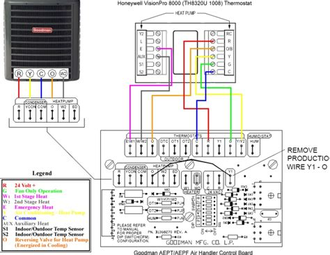 Amana Air Handler Wiring Diagram by Wiring Diagram Connections Goodman Heat Thermostat In