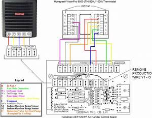 Wiring Diagram Connections Goodman Heat Pump Thermostat In
