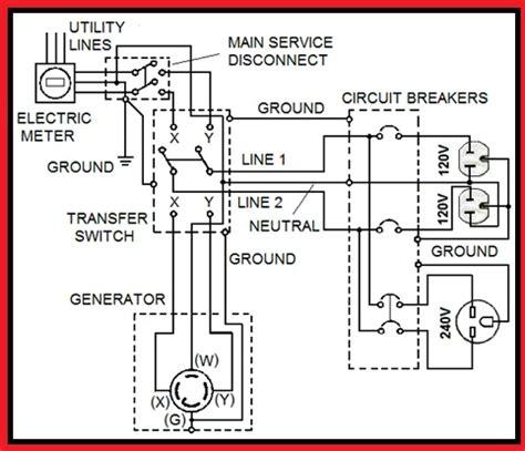 generator automatic transfer switch ats wiring diagram elec eng world