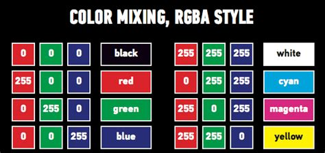 rgba colors  images business website small