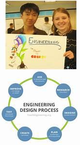 Creative Engineering Design - Unit
