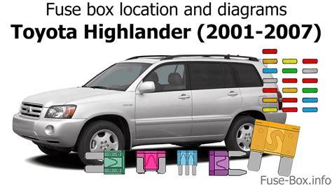 Fuse Box Location Diagrams Toyota Highlander