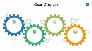 Gear Diagram Powerpoint