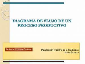 Diagrama De Flujo De Un Proceso Productivo