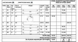 Bar Bending Schedule For Foundations  Columns  Beams And