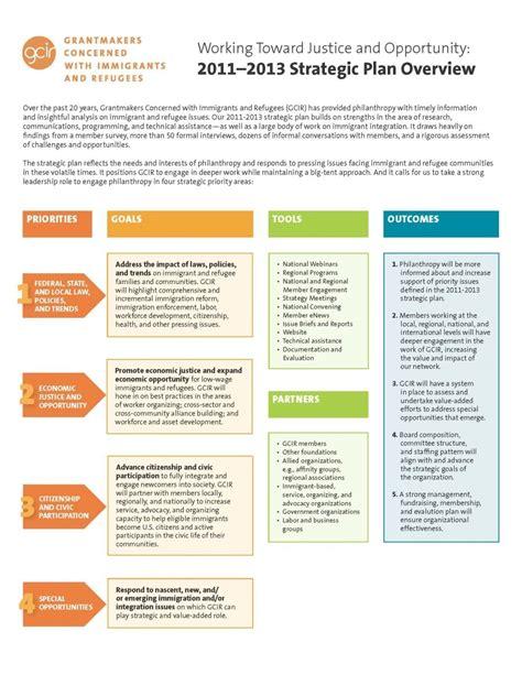 executive communication plan communications plan