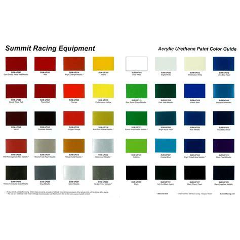nason single stage paint color chart paint color ideas