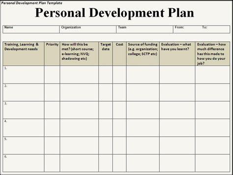 personal development plan template 6 free personal development plan templates excel pdf formats