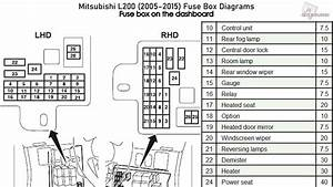 Mitsubishi L200  2005-2015  Fuse Box Diagrams