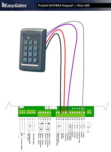 Sommer Garage Door Opener Wiring Diagram by Prastel Easybka Keypad To A60 Panel