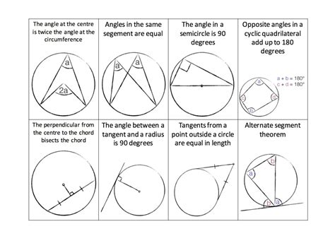 circle theorem flashcards and matching pairs great