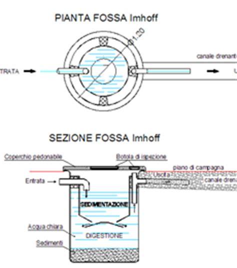 Vasca Imhoff Dwg by Vasca Imhoff Dwg Fossa Biologica