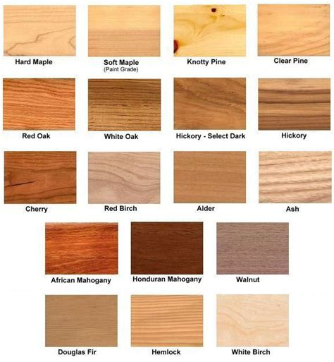 cabinet wood types and costs diy exotic wood types plans free