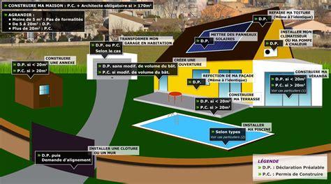 autorisation de si鑒e social autorisation d 39 urbanisme mairie de vinon sur verdon