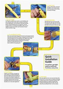 Tracpipe Installation Instructions  U0026 Info