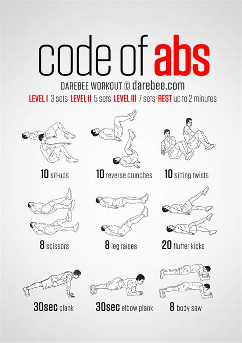 20 Stomach Fat Burning Ab Workouts From Neilareycom