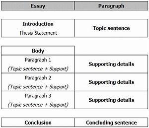 creative writing course milton keynes studying or doing homework dissertation proposal help