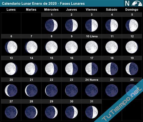 lunar calendar january moon phases