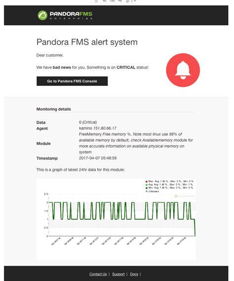 html alert template pandora fms library