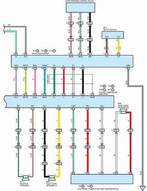 Lexus Sc300 Radio Wiring Wiring Diagram Complete Complete Lionsclubviterbo It