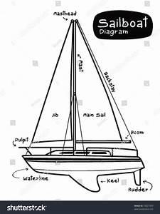 Sailboat Diagram Stock Vector Illustration 74821969