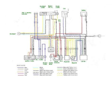 Wiring Diagrams Page Atvconnection Atv