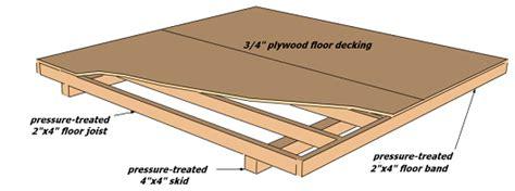 storage shed skid foundation idea reverse engineer diy pinterest foundation storage