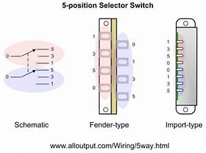 3 Position Switch Wiring Diagram Strat Guitar