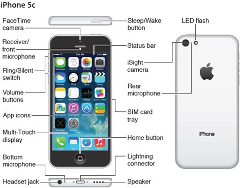 iphone 5 manual iphone 5c user manual free thingerogon